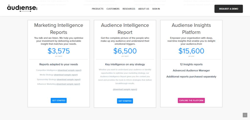 audiense social media tools
