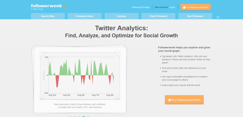 moz follower social media tools